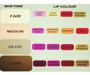 lip colors and skin tone image