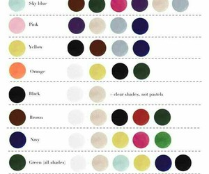 chart, color, and combination image