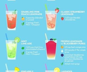 drinks and lemonade image