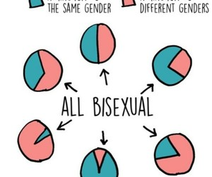 bisexual, bisexuality, and girls image