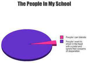 school, hate, and people image