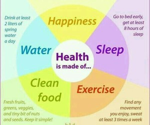 health, exercise, and fitness image