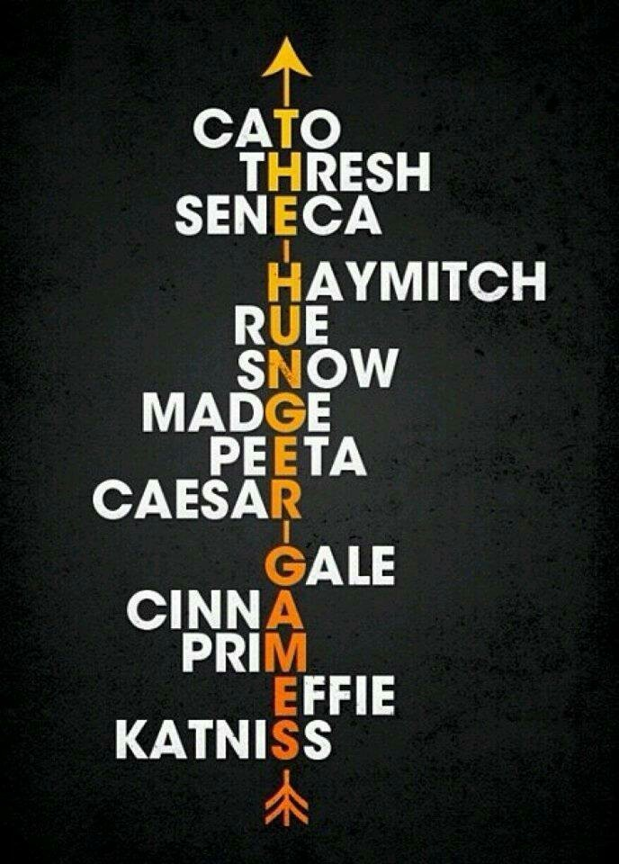 Hunger Games Uploaded By Carat On We Heart It
