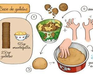 cheesecake, mantequilla, and ingredientes tarta image
