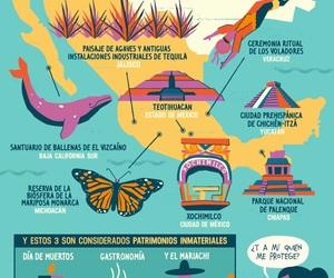 mexico, pictoline, and unesco image