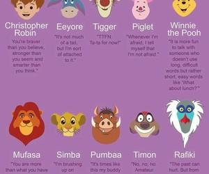 Short Disney Quotes 650 images about Disney quotes 😘 on We Heart It | See more about  Short Disney Quotes