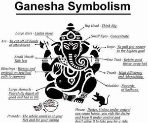 Ganesha and Ganesh image
