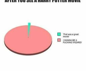 harry potter, wizard, and movie image