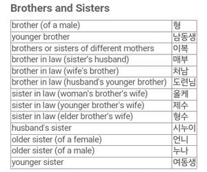 idiomas, korean, and language image