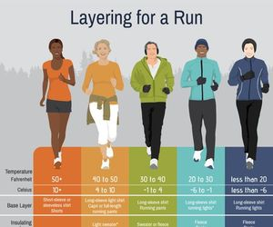 run, outside, and running image