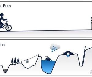 reality, plan, and life image
