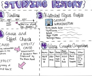 study, history, and school image