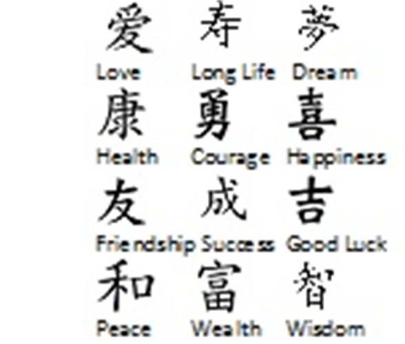 Success Chinese Symbol Gallery Free Symbol And Sign Meaning