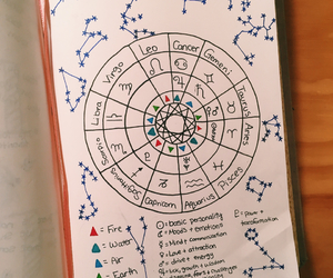 astrology, zodiac, and constallations image