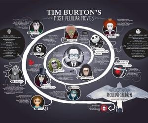 creepy, director, and tim burton image