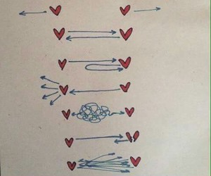 love, relations, and Relationship image