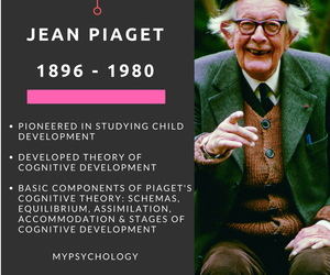 psychology and piaget image