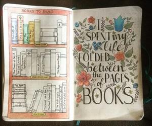 books, ideas, and organize image