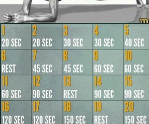 plank, fitness, and challenge image