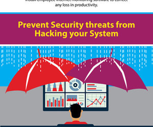 managed it services, it security services, and it services australia image