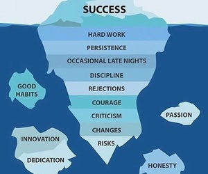motivation, quotes, and success image