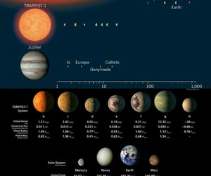 discovery, infographic, and nasa image