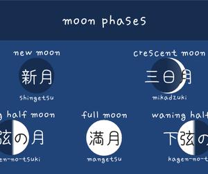 hiragana, japan, and kanji image