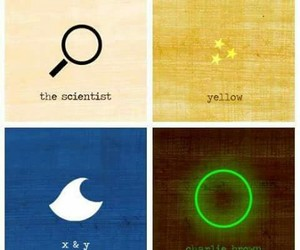 coldplay, music, and songs image