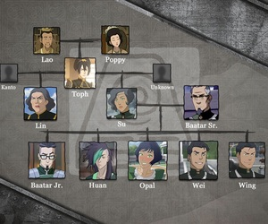 anime, family tree, and the legend of korra image