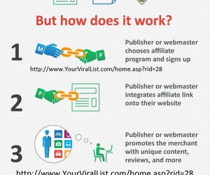 marketing, earn money online, and affiliate image