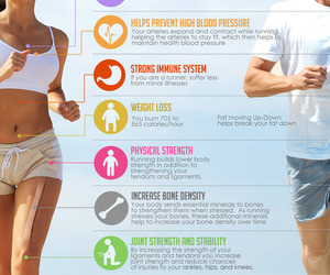 health, fitness, and running image
