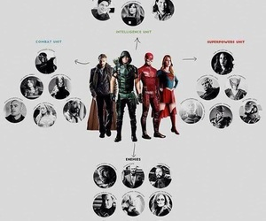 arrow, Supergirl, and legends of tomorrow image