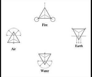 elements, triangle, and geometric image