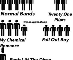 fall out boy, my chemical romance, and panic! at the disco image