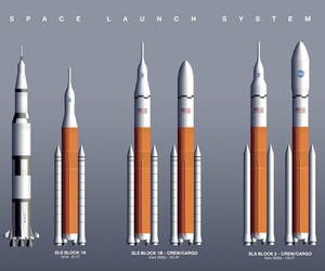 space, sls, and space launch system image