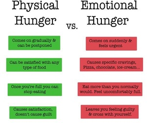 hunger, emotional, and health image