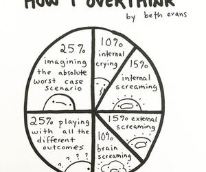 anxiety, awkward, and shy image