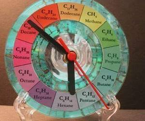 chemistry, creative, and time image