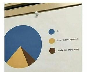 chart, funny, and piramid image