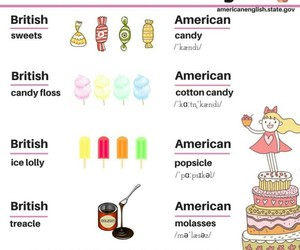 british, american, and english image