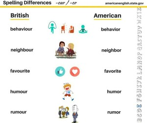 american, english, and british image