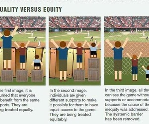 equality and equity image