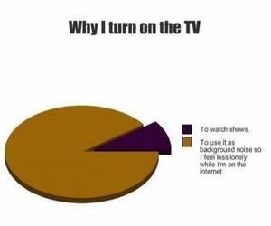 tv, funny, and internet image