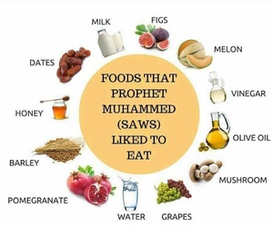 food and islam image