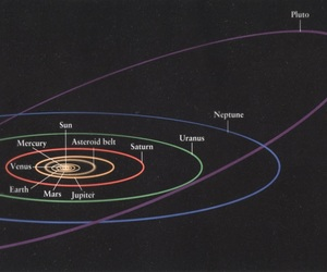 alternative, planets, and solar system image
