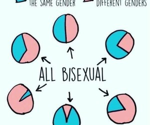 gay, bisex, and lgbt image
