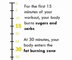 burn, fat, and workout image