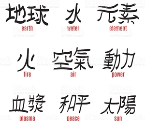 chinese characters and translation services image