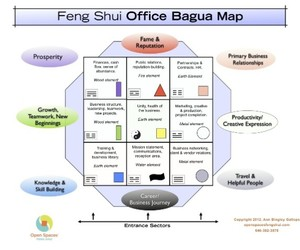 design ideas, feng shui office, and fengshuioffice image