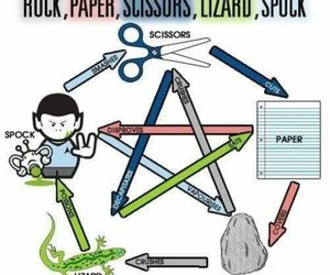 spock, rock, and Paper image